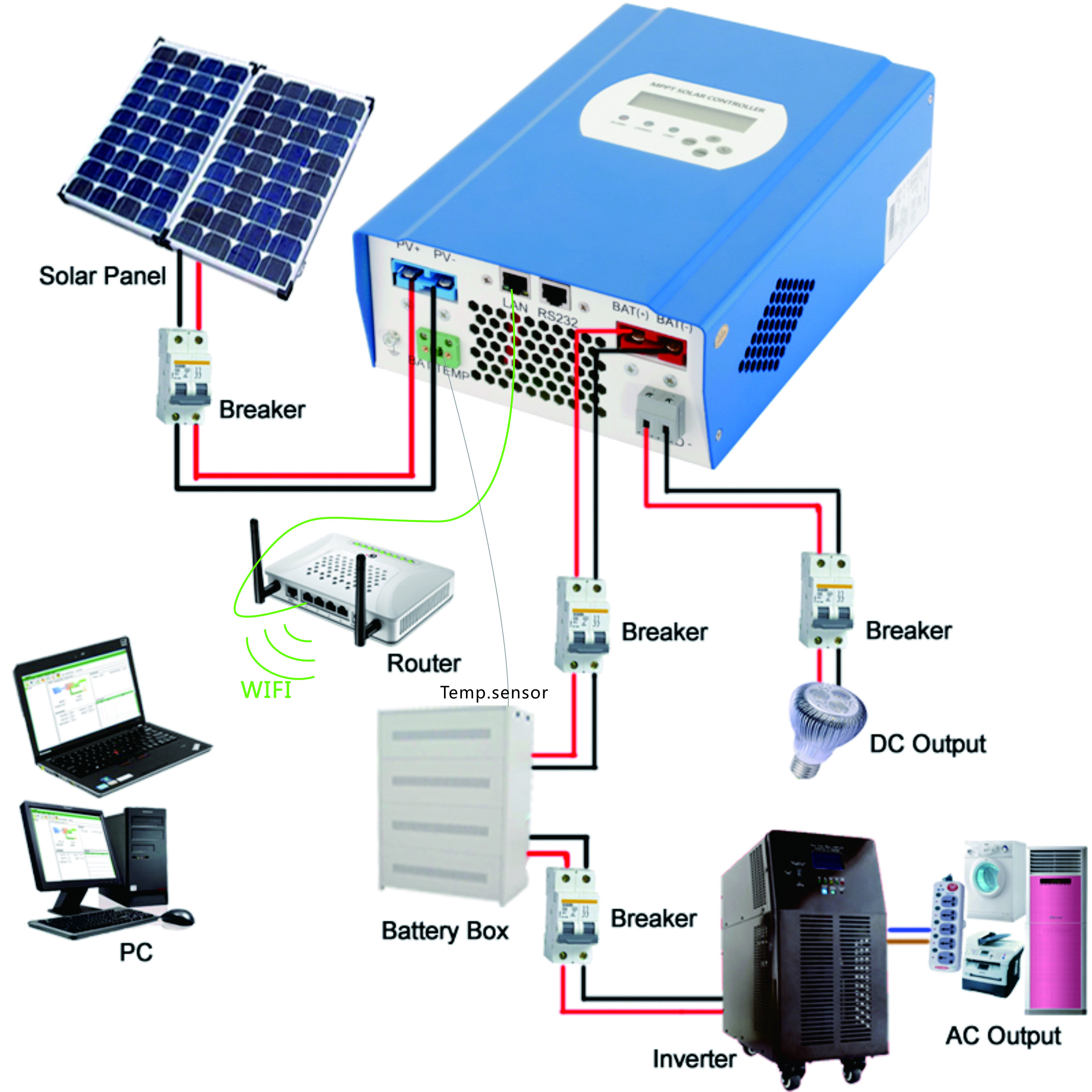 Mppt Solar Charge Controller Smart2 60a