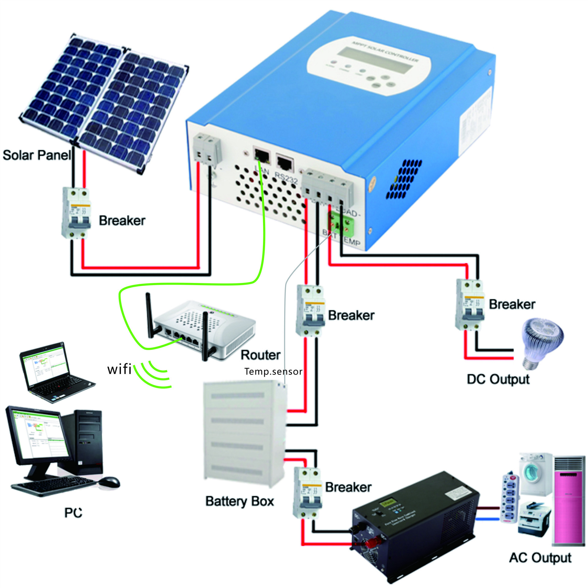 Mppt Solar Charge Controller Smart2 30a