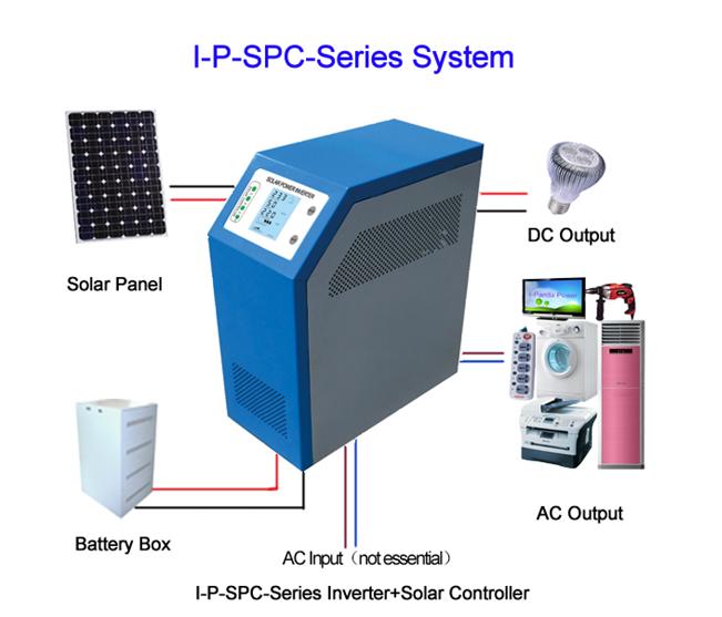 Solar inverter new solar inverter technology photos of new solar inverter technology publicscrutiny Choice Image