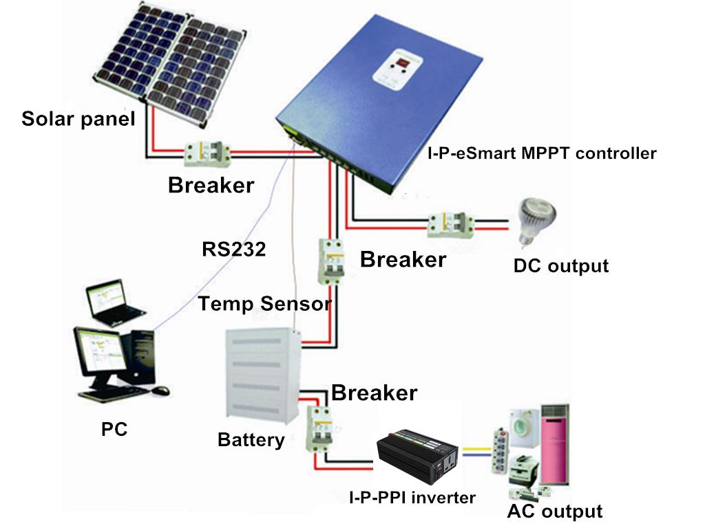 光伏太阳能充电控制器mppt 30a太阳能面板控制器