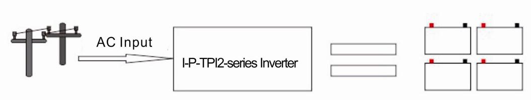 chine onduleur dc ac  convertisseur d u0026 39 usine pour la