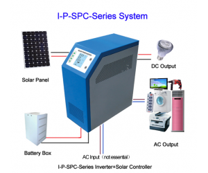 I-P-SPC Low Frequency Solar Power Inverter with Built-in Solar Charge Controller 350W