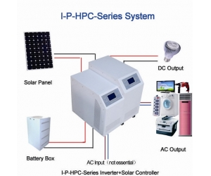I-panda HPC series inverter, DC 48V 4000W pure sine wave inverter with built-in MPPT solar charge controller
