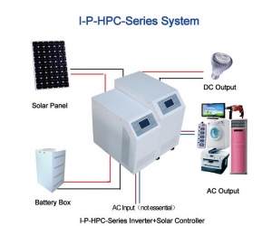 easy connected solar home use inverter  with MPPT solar controller 3000w
