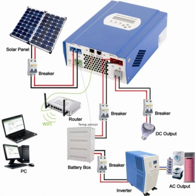 China 12V/24V/48V 40A 50A 60A Solar Charge Controller With Remote Monitoring Function factory