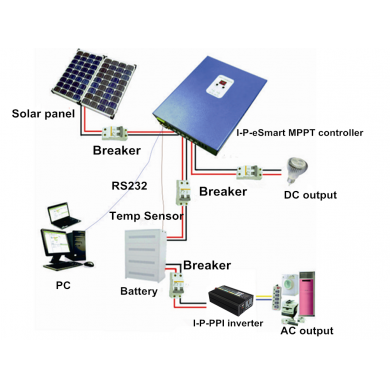 China PV Solar Charge Controller MPPT 30A Solar Panel Controller factory