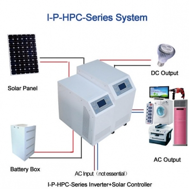 中国easy connected solar home use inverter  with MPPT solar controller 3000w工厂