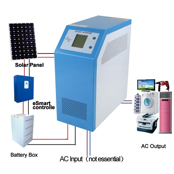 Kw Dc V To Ac V Low Frequency Pure Sine Wave Solar Water Pump Inverter moreover Dual Axis E Fc B A additionally Bristile Roof Solar Tiles moreover Trina Solar Dual Glass Modules Greenhouse S C additionally Flexible Solar Panels V Portable. on off grid solar power system
