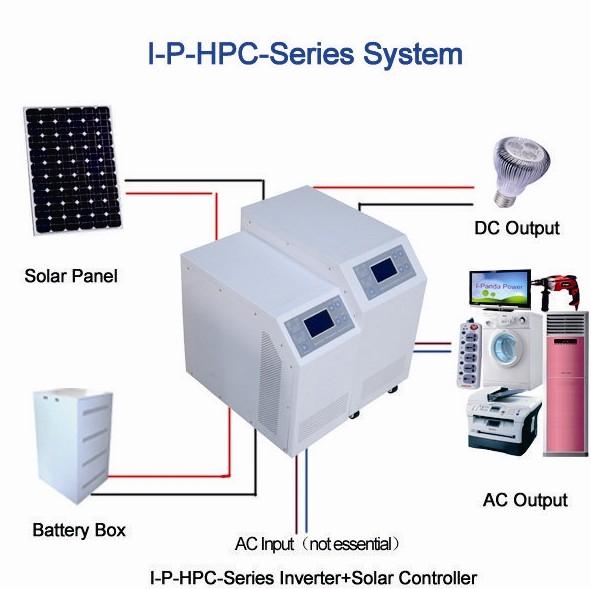 3000va 24v Pure Sine Wave Hybrid Inverter Built-in Mppt Solar Charge Controller Wechselrichter Erneuerbare Energie