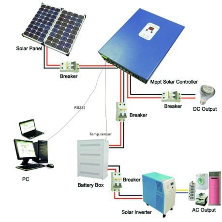 China Mppt E Smart Solar Charge Controller Good